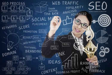 SEO, a part of search engine marketing image