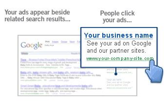 Google AdWords Example Ad